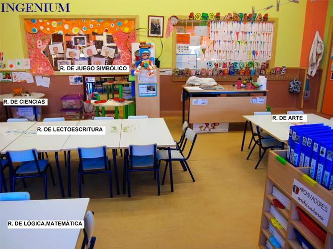Organización del Aula por Rincones de Aprendizaje